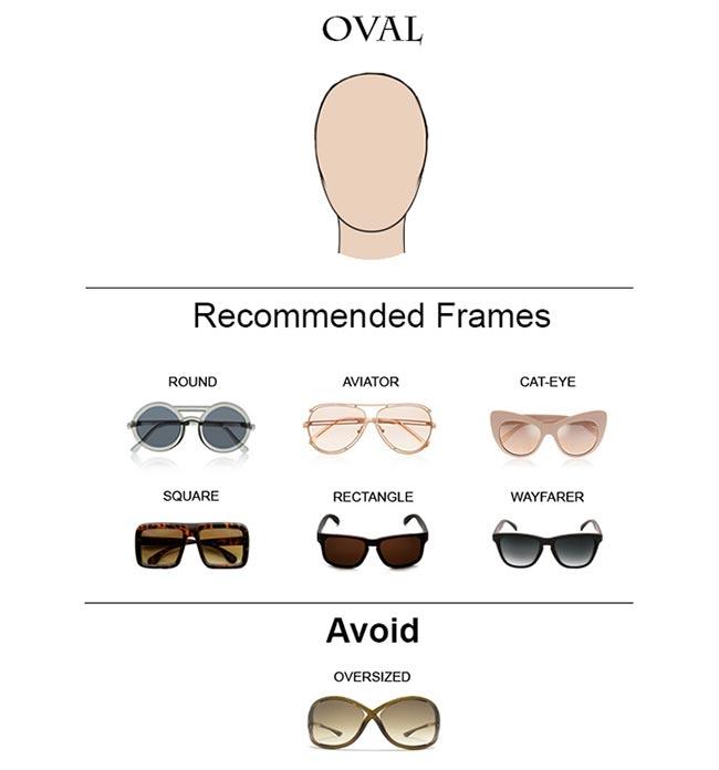 Glass Frames for Oval Face Shape