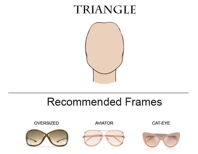 Glass Frames for Triangle Face Shape