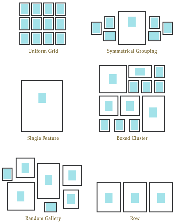 Gallery Wall Configurations | The Painted Hive